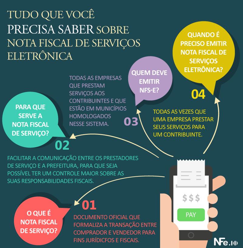 o que é nota fiscal de serviços