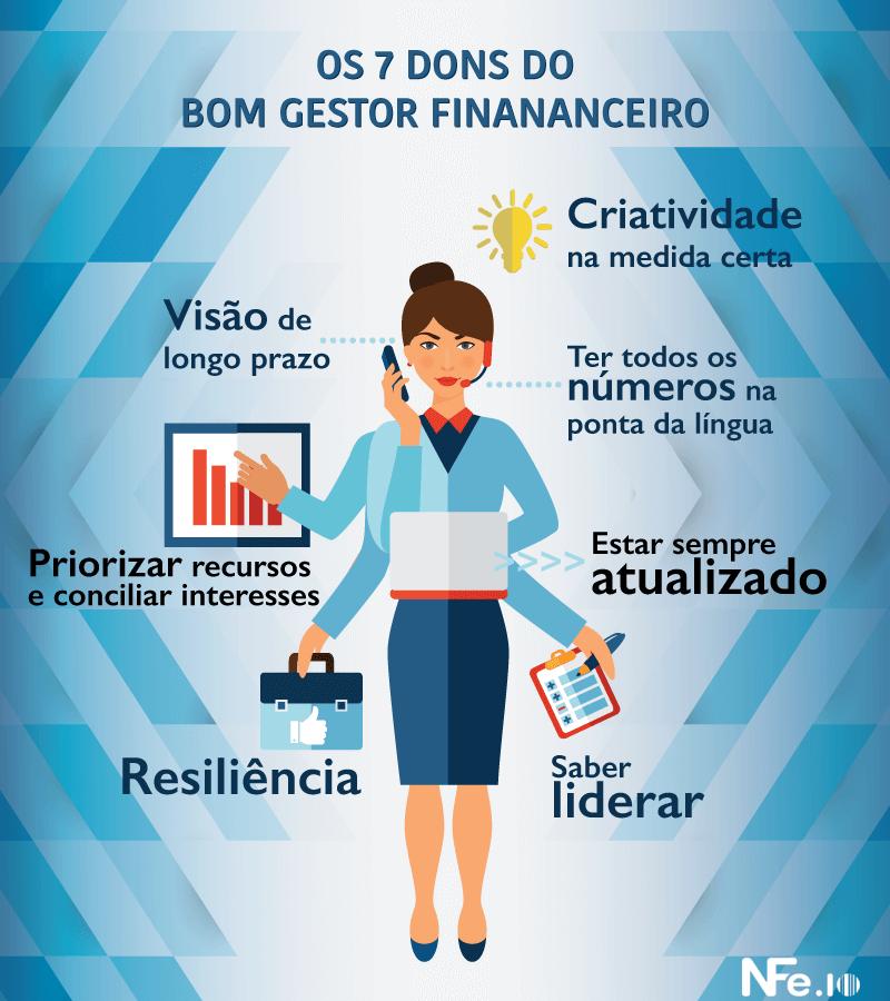 Como gerenciar um departamento financeiro