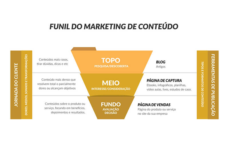 estrategias-marketing-digital-e-commerce