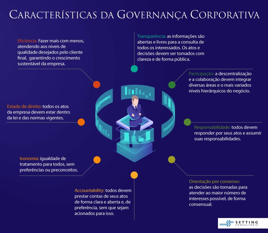 O que é governança tributaria